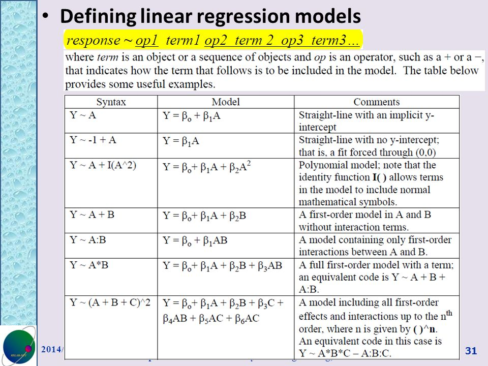 Defining linear regression models