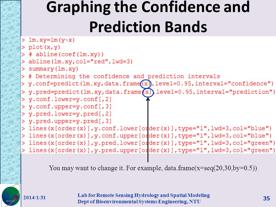 Graphing the Confidence and Prediction Bands