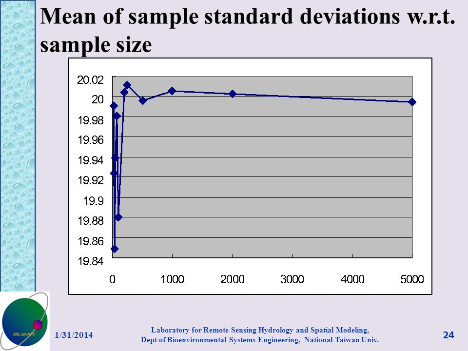 Mean of sample standard deviations w.r.t. sample size