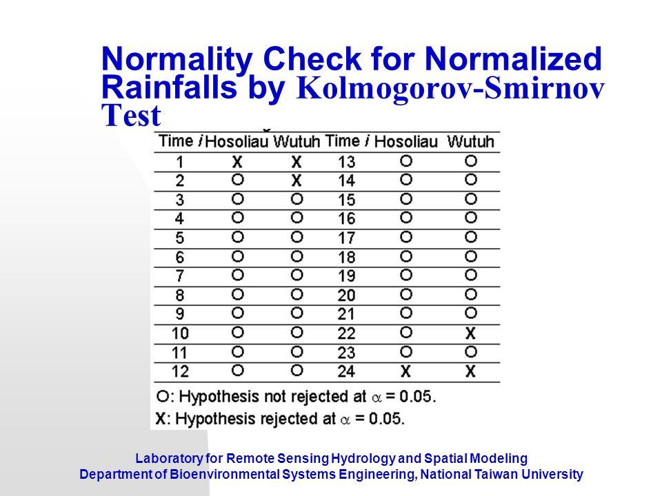 Normality Check for Normalized Rainfalls by Kolmogorov-Smirnov Test