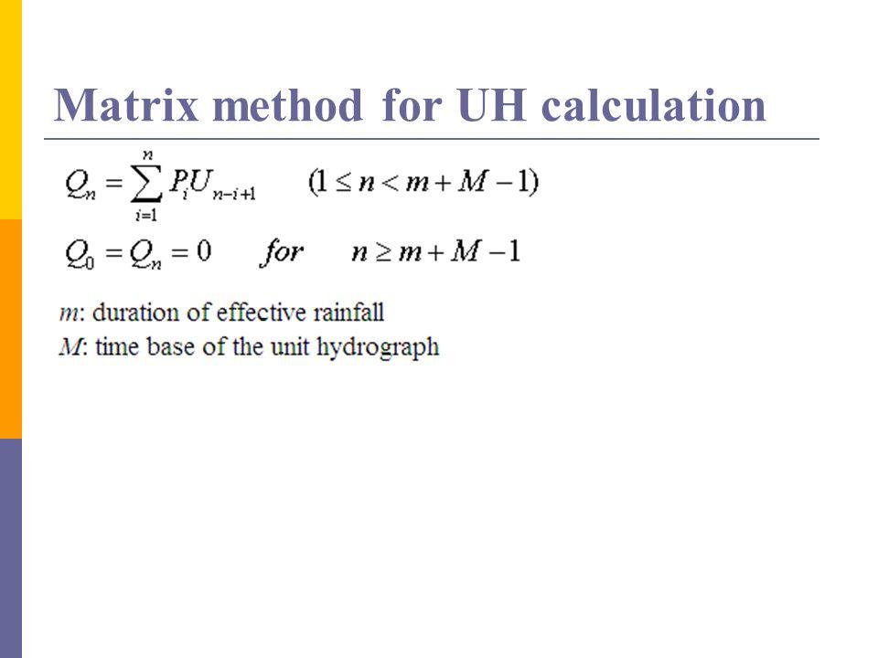 Matrix method for UH calculation