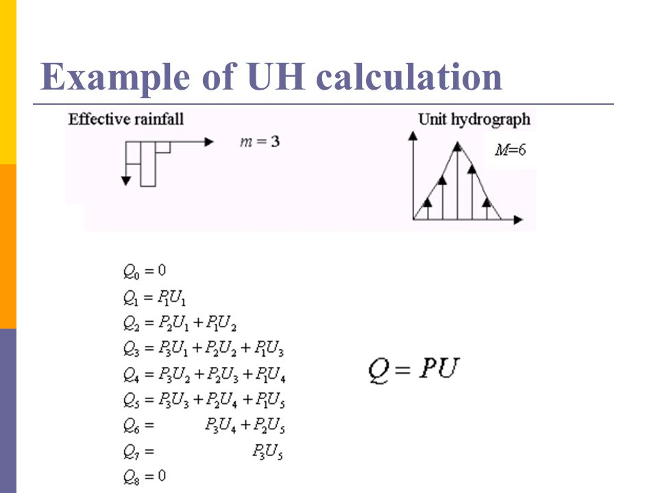 Example of UH calculation