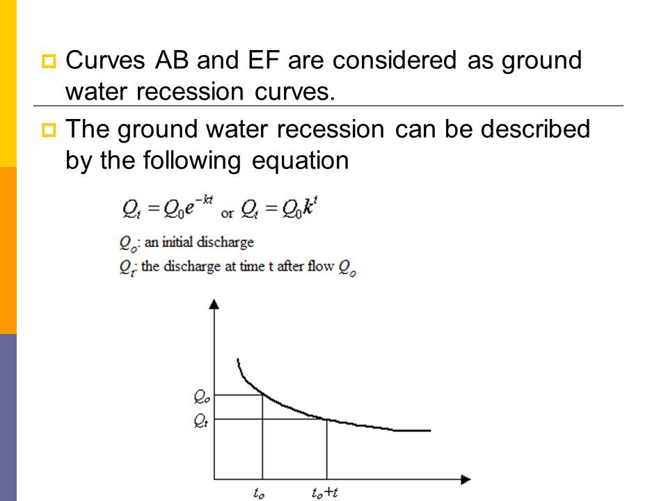 Curves AB and EF are considered as ground water recession curves.