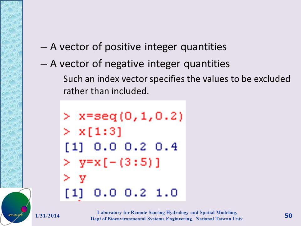 A vector of positive integer quantities
