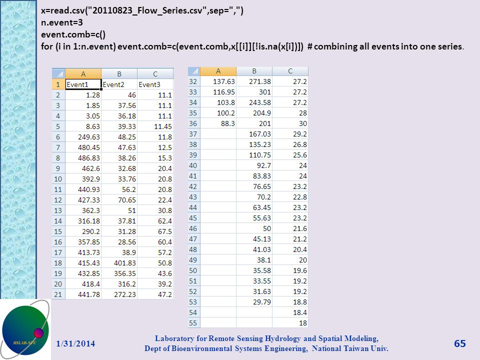 x=read.csv( 20110823_Flow_Series.csv ,sep= , ) n.event=3