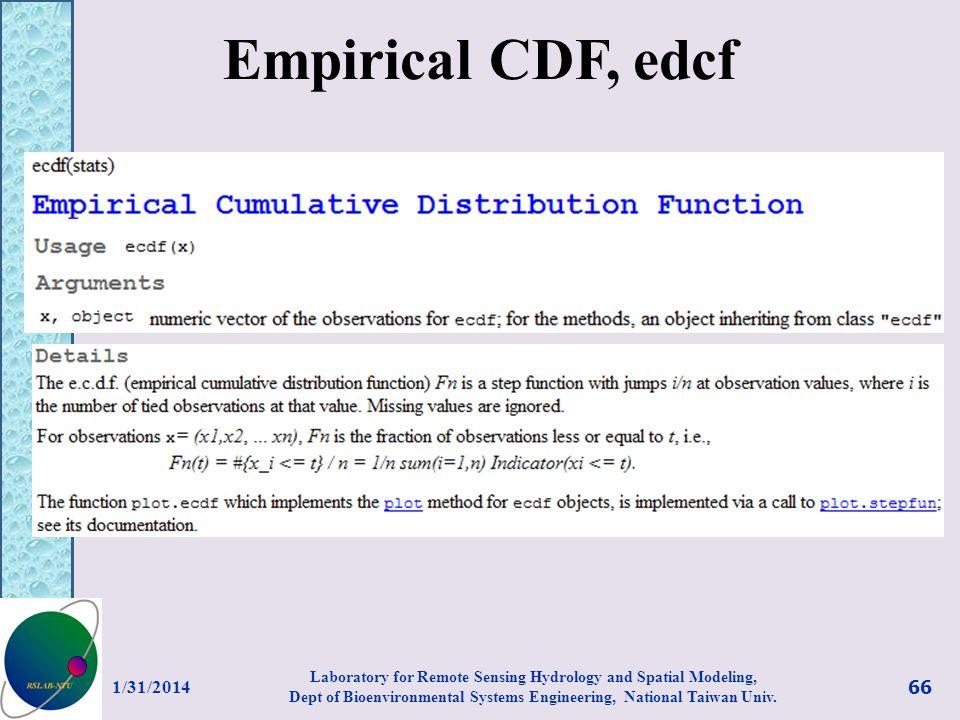 Empirical CDF, edcf 3/27/2017.