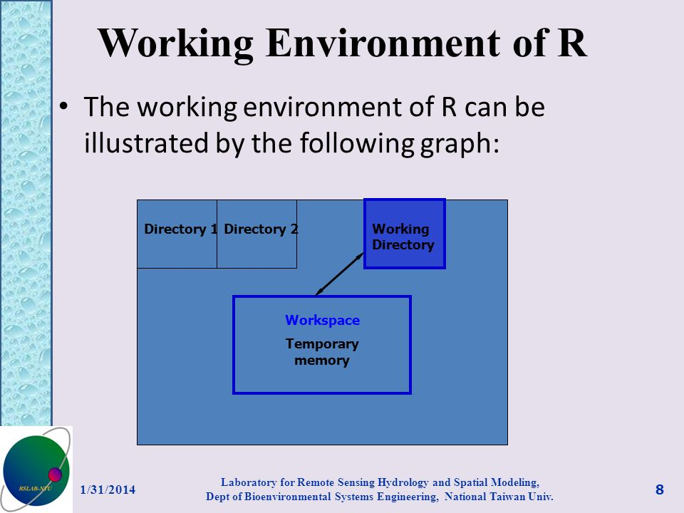 Working Environment of R
