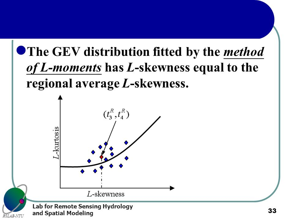 The GEV distribution fitted by the method of L-moments has L-skewness equal to the regional average L-skewness.
