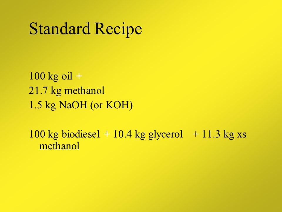 Standard Recipe 100 kg oil + 21.7 kg methanol 1.5 kg NaOH (or KOH)