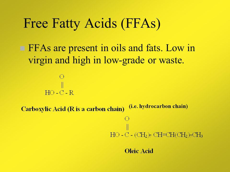 Free Fatty Acids (FFAs)
