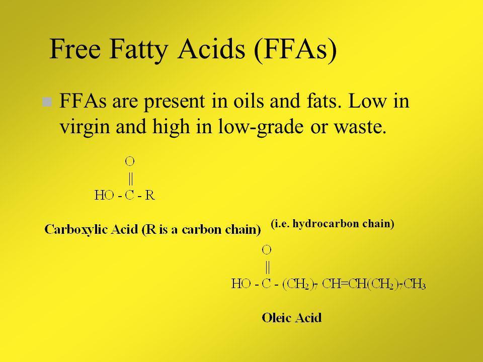 Free Fatty Acids (FFAs)