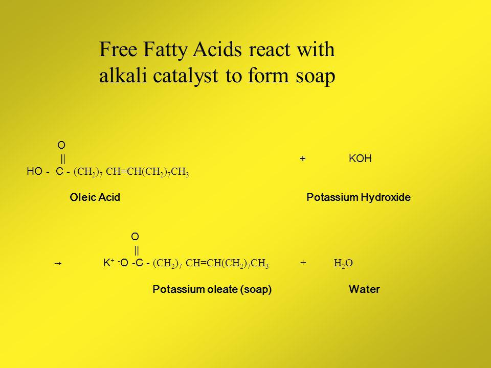Free Fatty Acids react with alkali catalyst to form soap