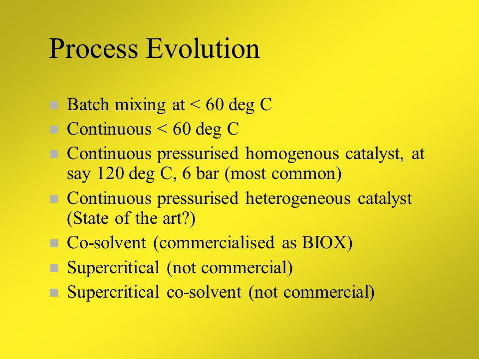 Process Evolution Batch mixing at < 60 deg C