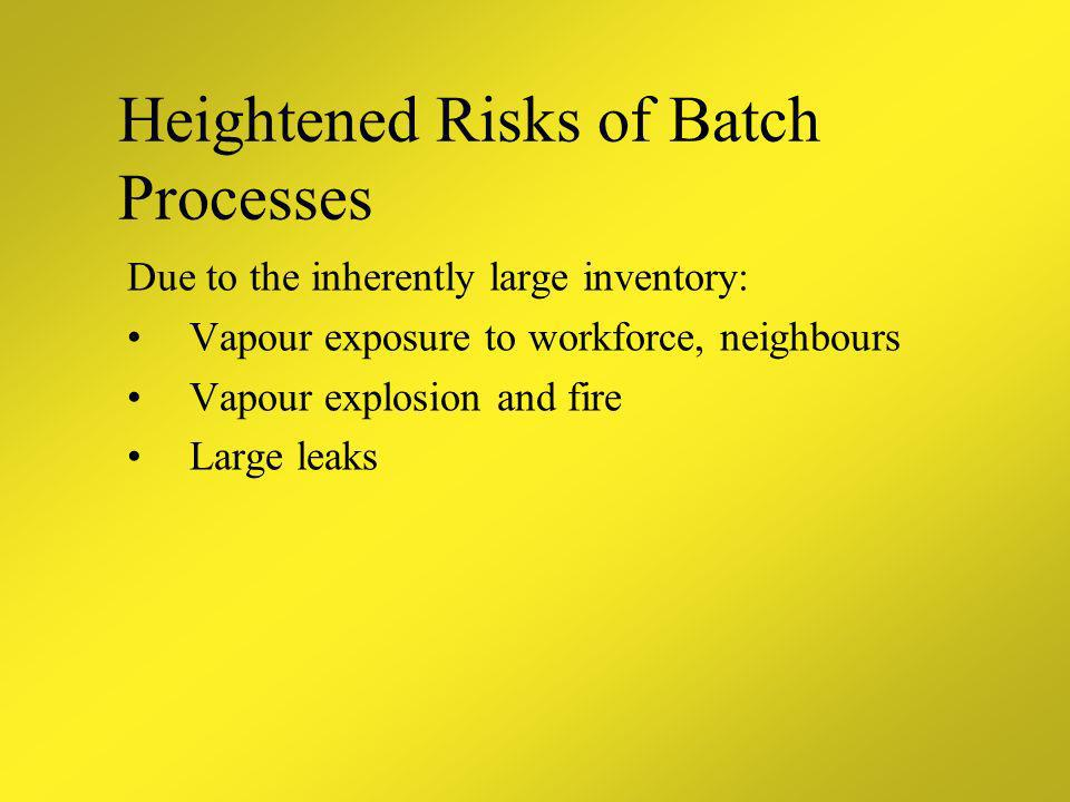 Heightened Risks of Batch Processes