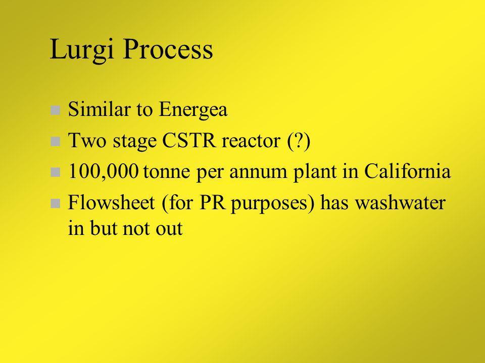 Lurgi Process Similar to Energea Two stage CSTR reactor ( )