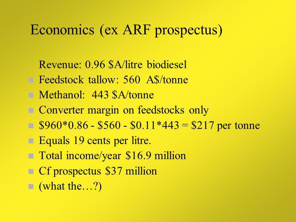 Economics (ex ARF prospectus)