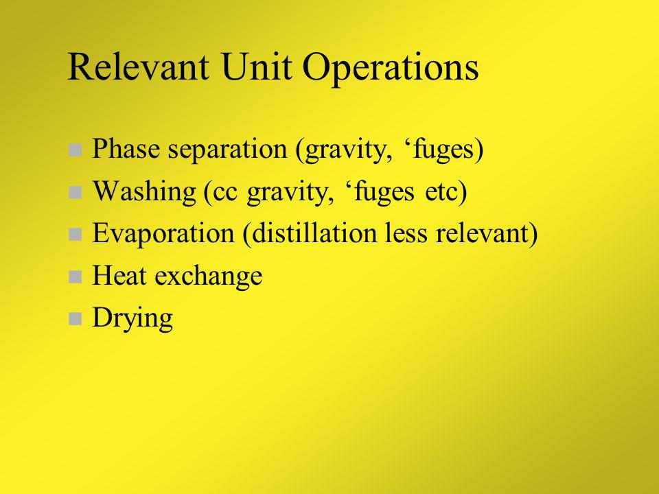 Relevant Unit Operations