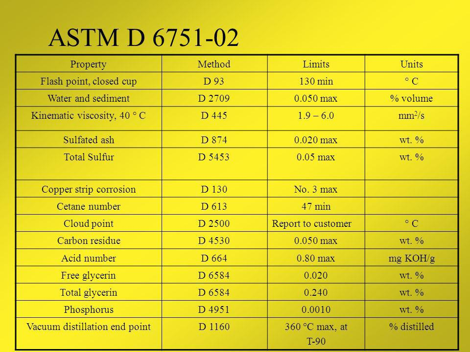 ASTM D 6751-02 Property Method Limits Units Flash point, closed cup
