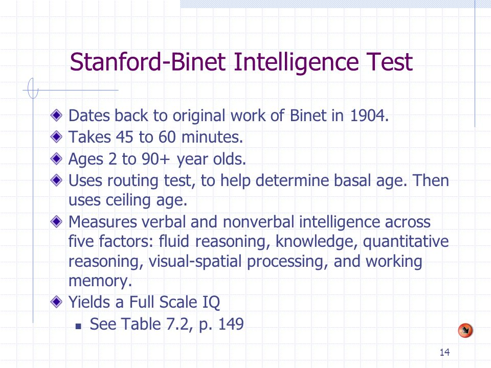 Iq Test Dating, test-guide s review of free iq tests