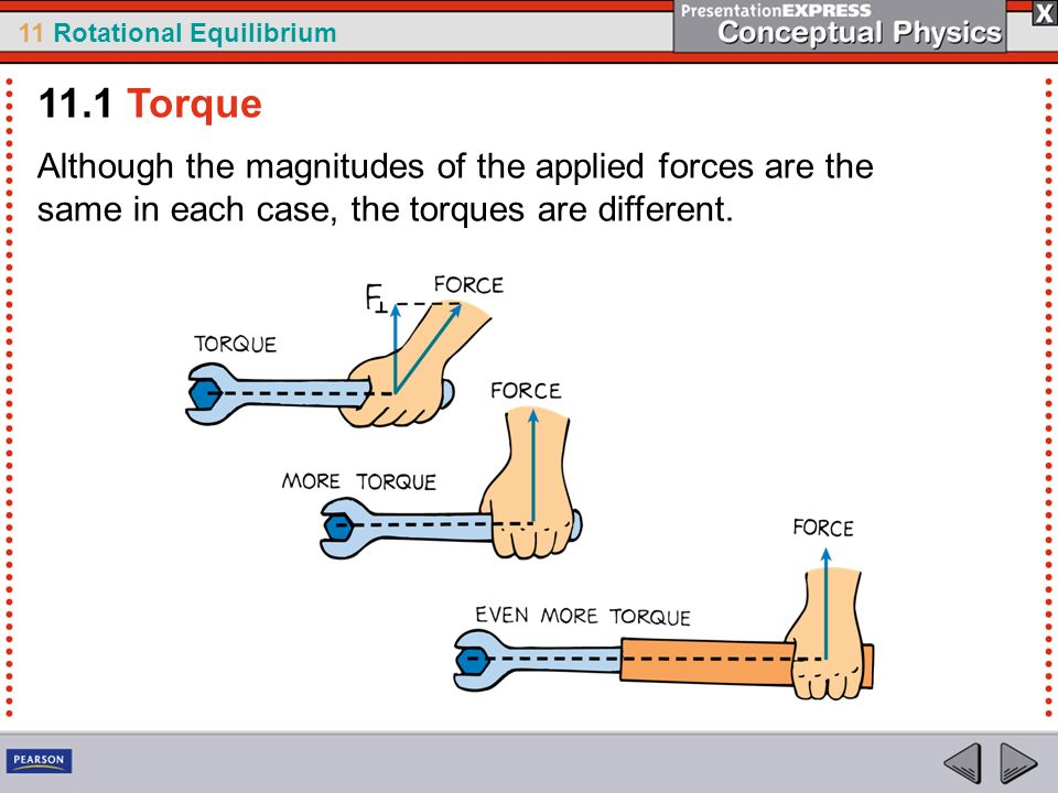 11.1 Torque Although the magnitudes of the applied forces are the same in each case, the torques are different.