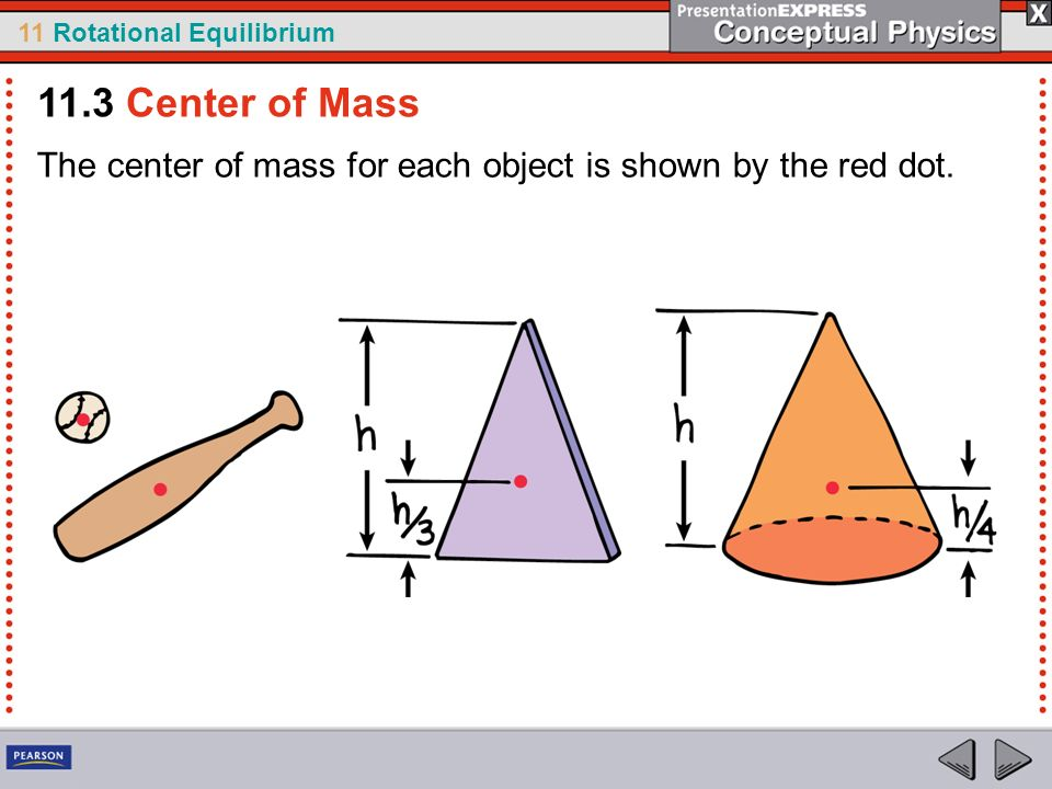 11.3 Center of Mass The center of mass for each object is shown by the red dot.
