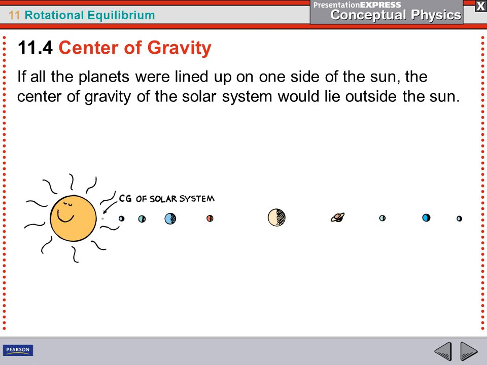 11.4 Center of Gravity If all the planets were lined up on one side of the sun, the center of gravity of the solar system would lie outside the sun.
