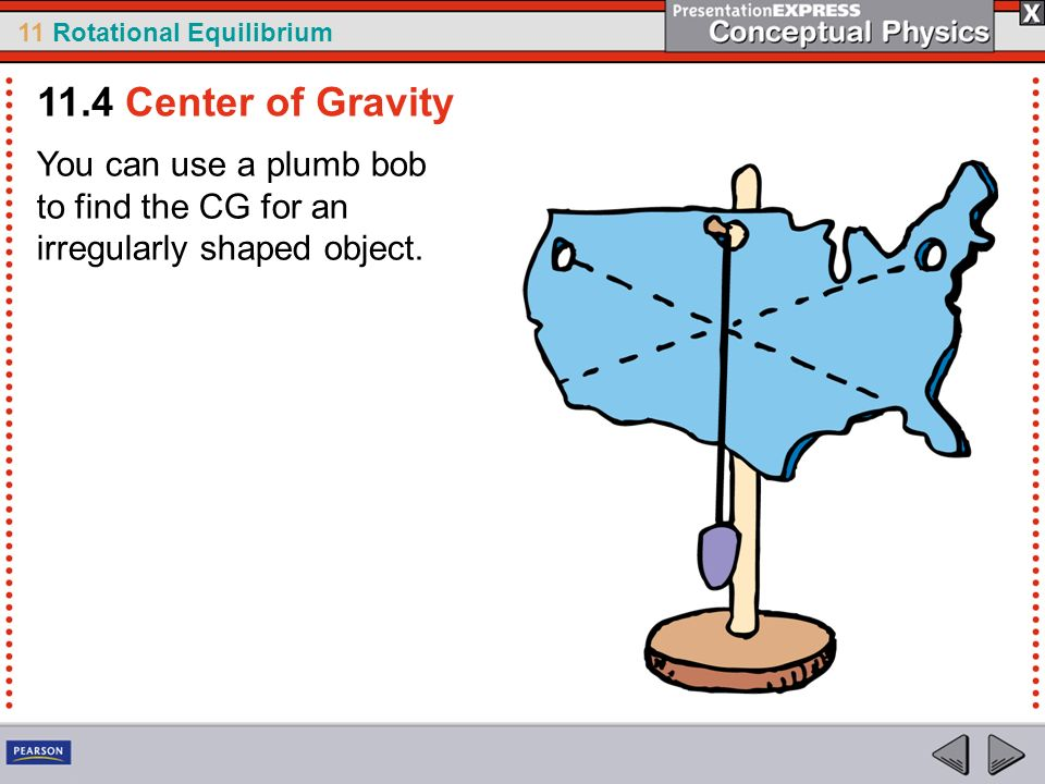 11.4 Center of Gravity You can use a plumb bob to find the CG for an irregularly shaped object.
