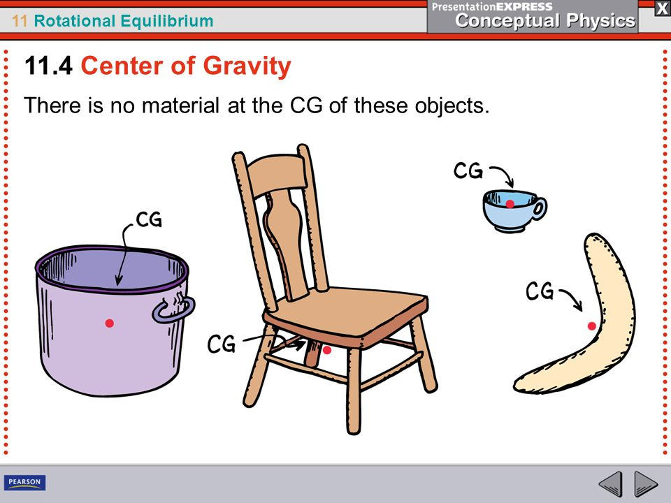 11.4 Center of Gravity There is no material at the CG of these objects.
