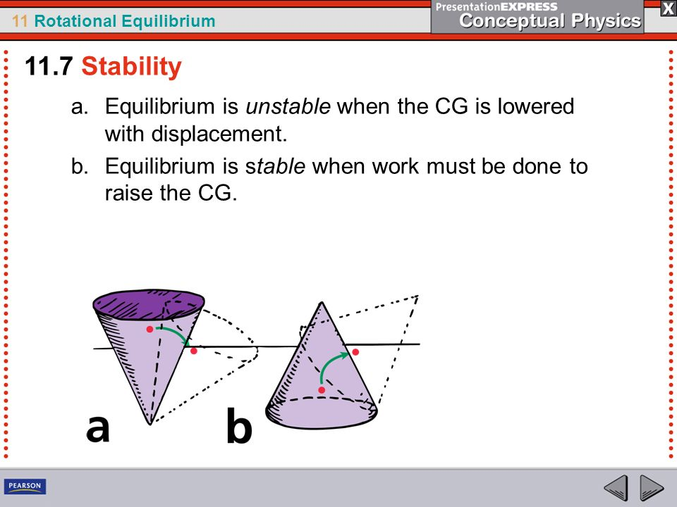 11.7 Stability Equilibrium is unstable when the CG is lowered with displacement.