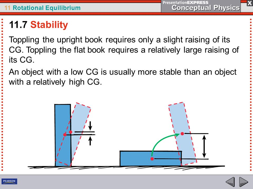 11.7 Stability