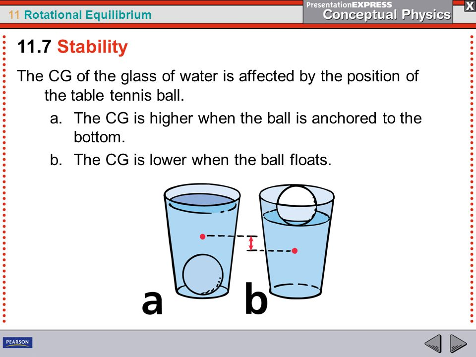 11.7 Stability The CG of the glass of water is affected by the position of the table tennis ball.