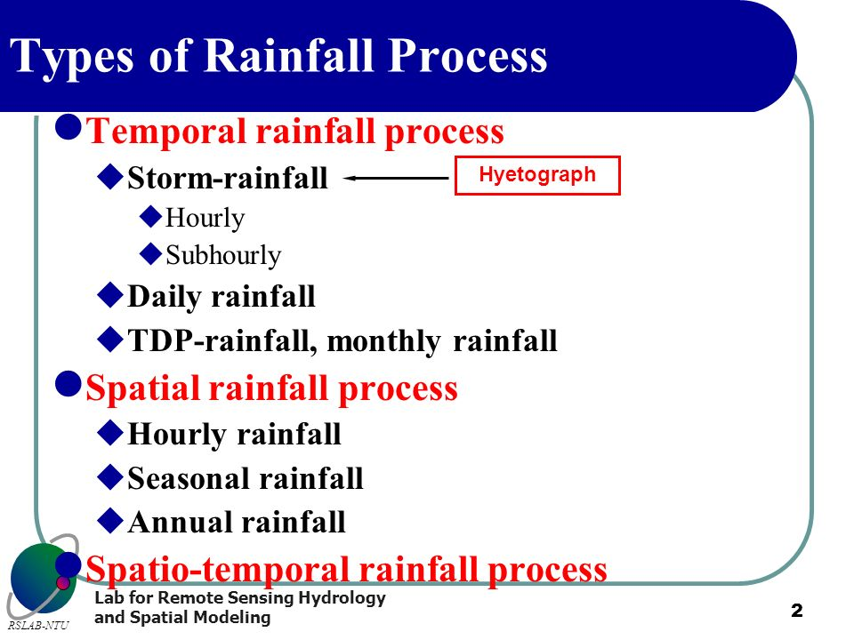 Types of Rainfall Process
