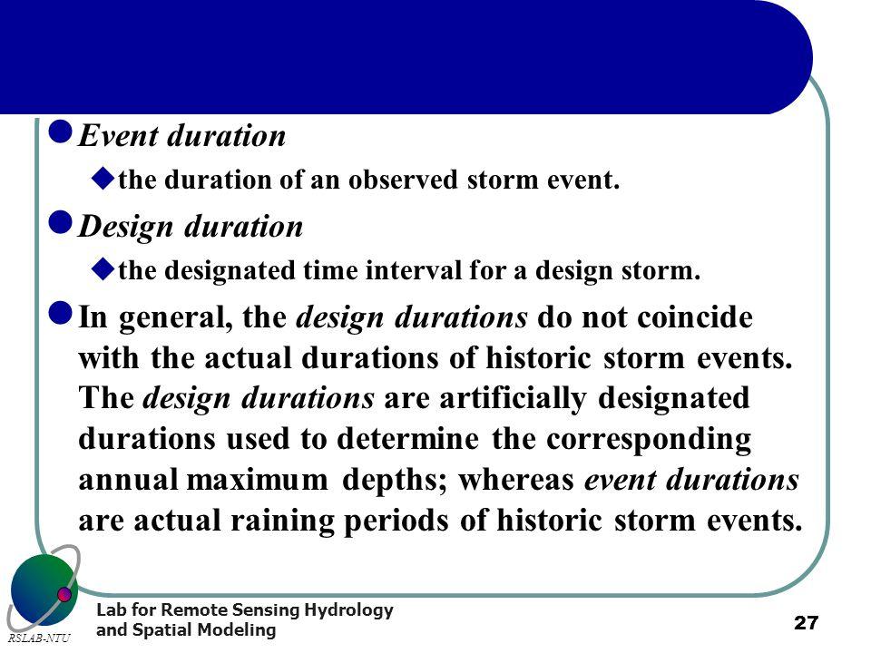Event duration Design duration