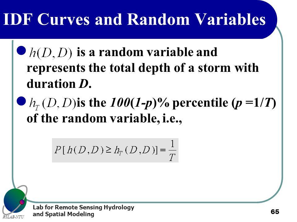 IDF Curves and Random Variables