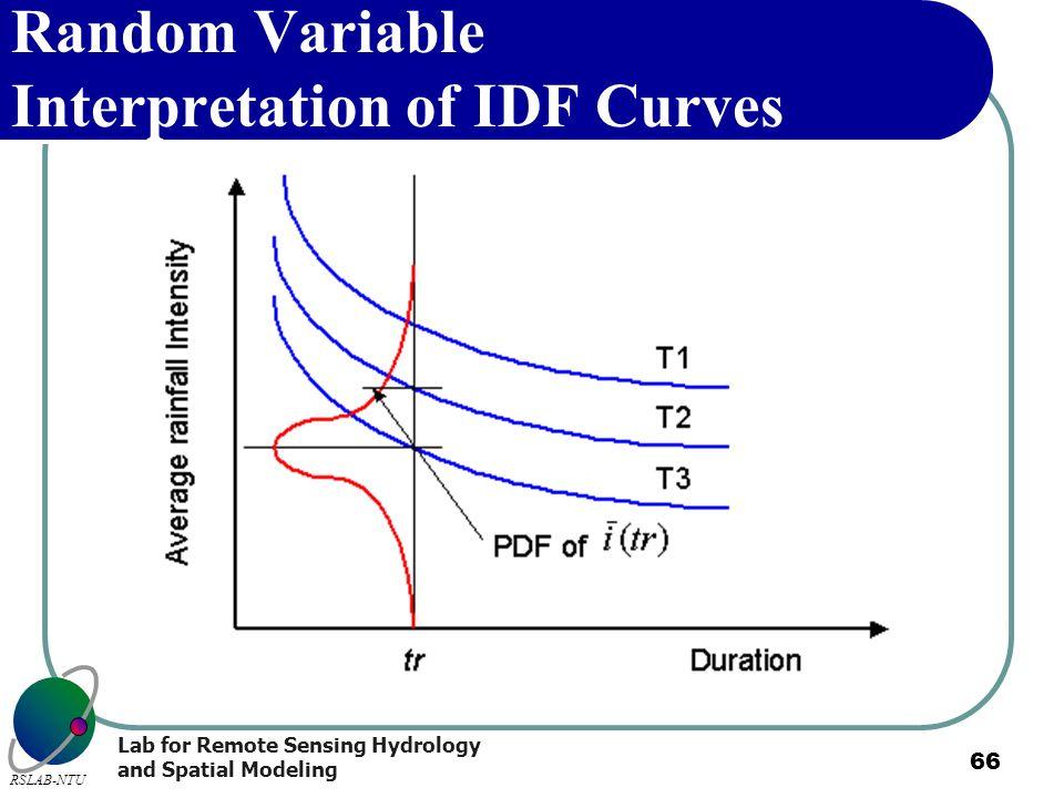 Random Variable Interpretation of IDF Curves