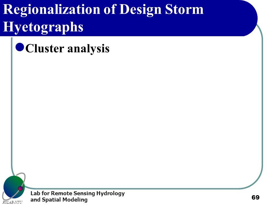 Regionalization of Design Storm Hyetographs