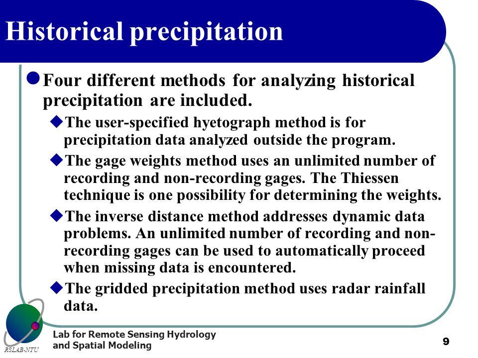 Historical precipitation