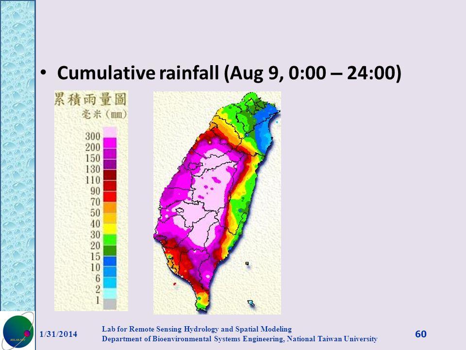 Cumulative rainfall (Aug 9, 0:00 – 24:00)