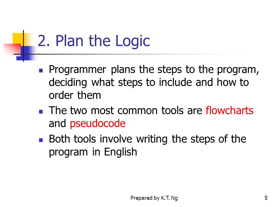 ict program essay A custom written essay example on importance of education in the modern world.