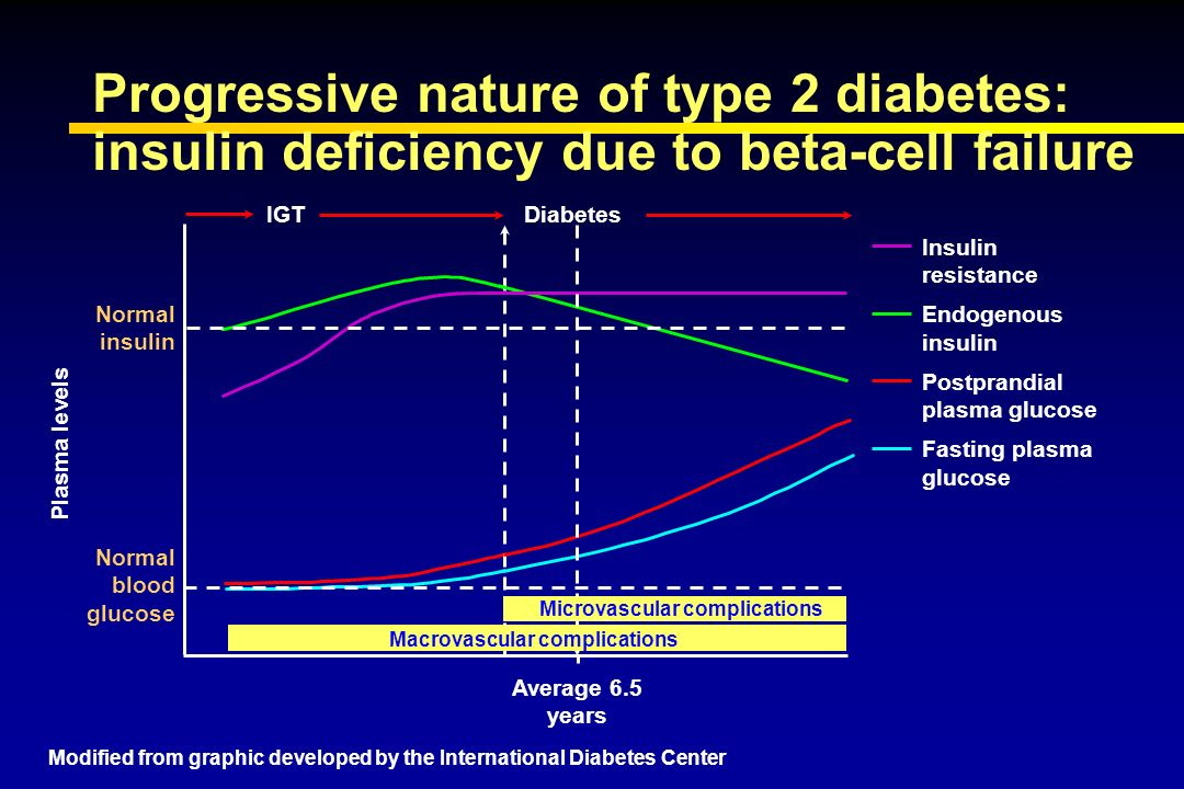 TREAT TO TARGET IN DIABETES: An Alternative pathway - ppt