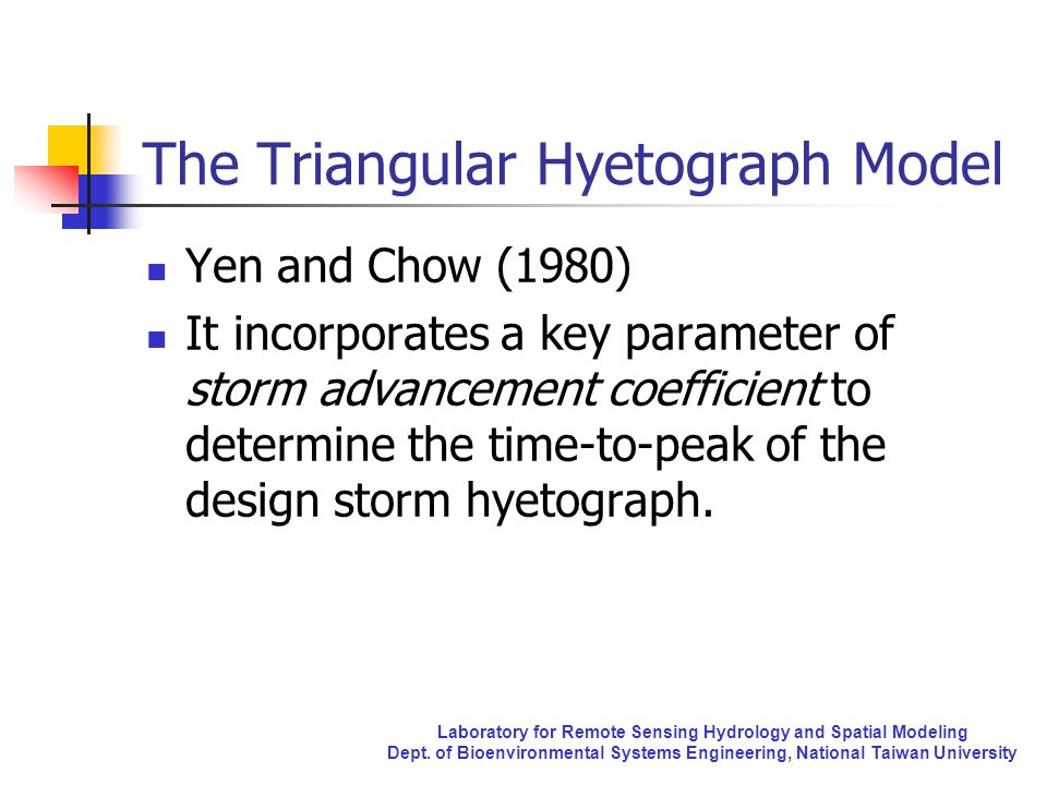 The Triangular Hyetograph Model