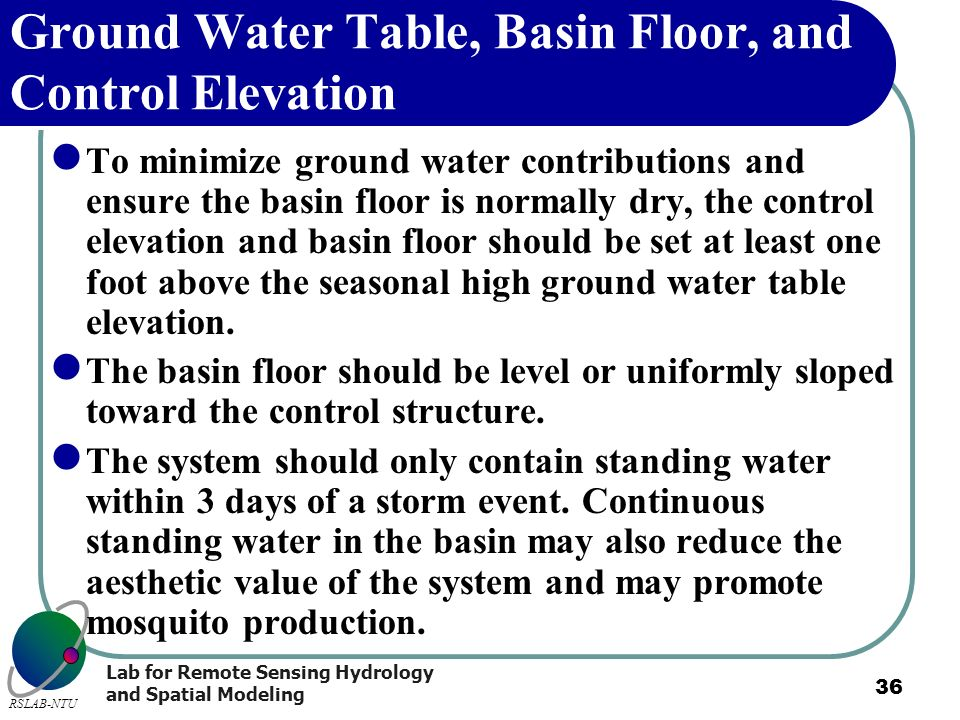 Ground Water Table, Basin Floor, and Control Elevation