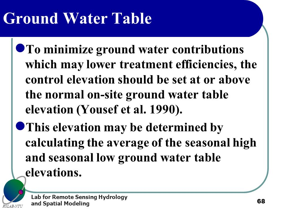Ground Water Table