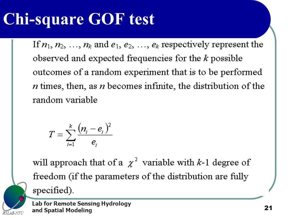 Chi-square GOF test
