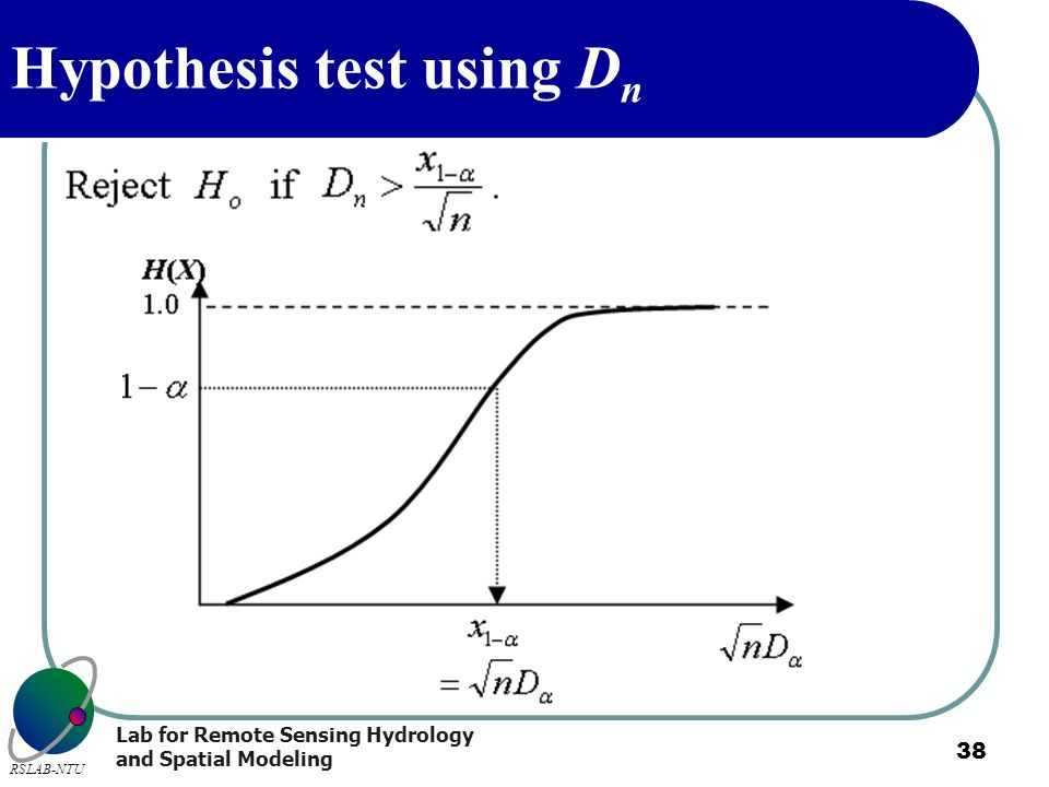Hypothesis test using Dn