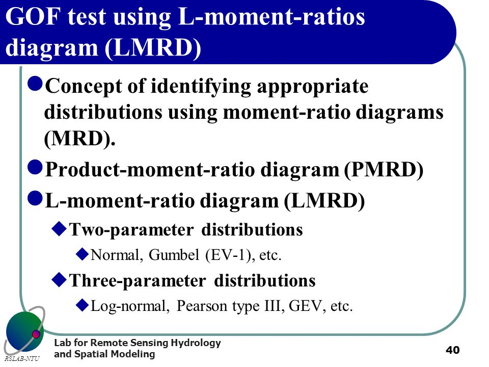 GOF test using L-moment-ratios diagram (LMRD)