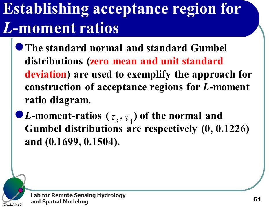 Establishing acceptance region for L-moment ratios