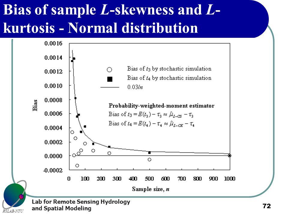 Bias of sample L-skewness and L-kurtosis - Normal distribution