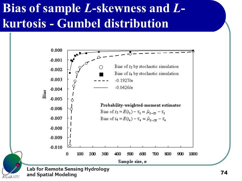 Bias of sample L-skewness and L-kurtosis - Gumbel distribution