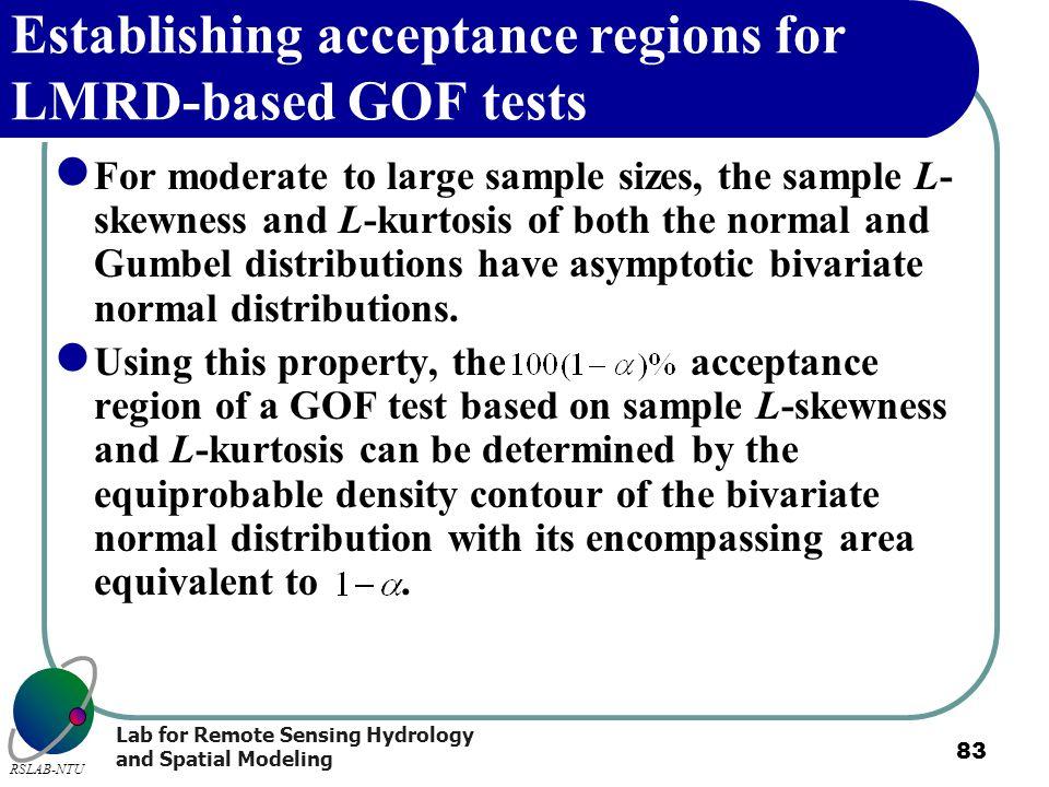 Establishing acceptance regions for LMRD-based GOF tests